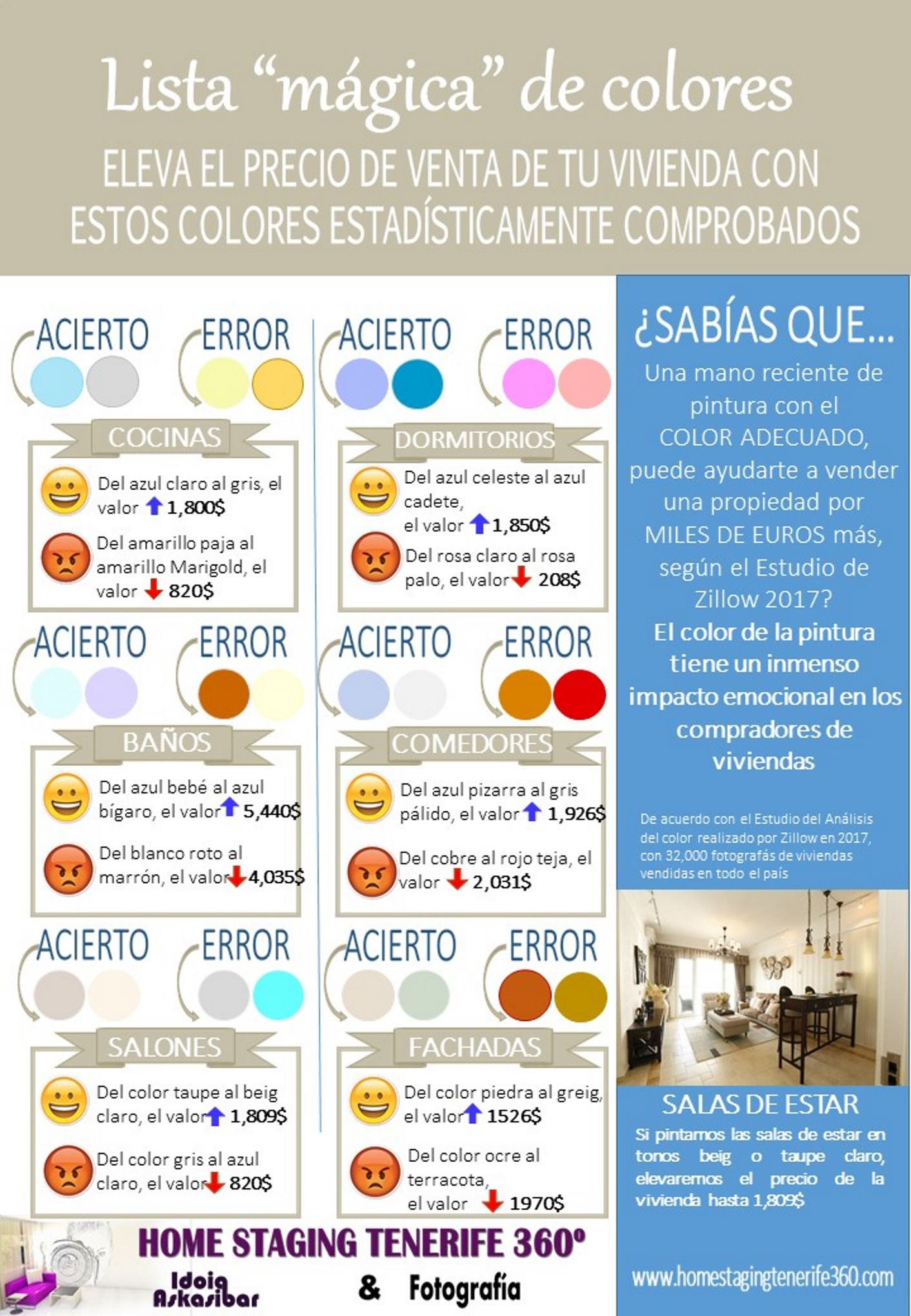 Lista de colores se gun Estucio de Zillow 2017